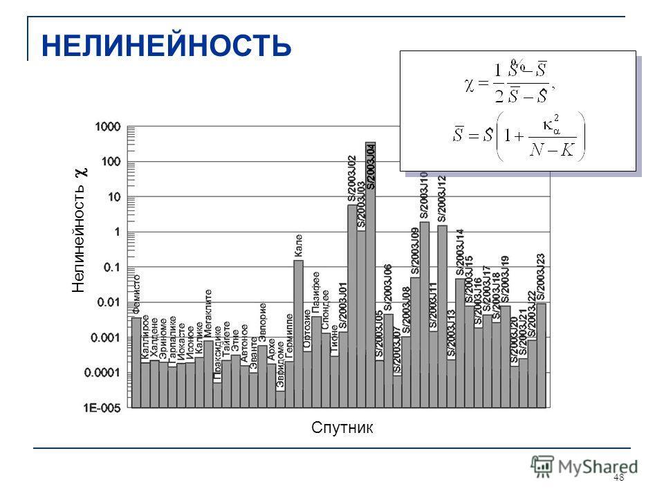48 Нелинейность Спутник НЕЛИНЕЙНОСТЬ