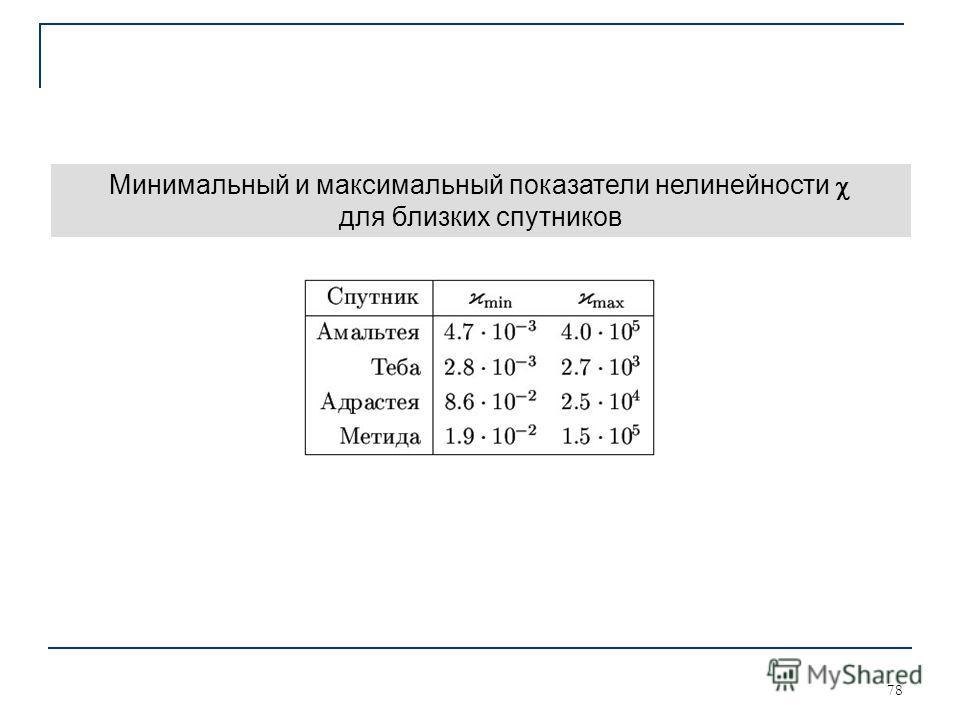 78 Минимальный и максимальный показатели нелинейности для близких спутников