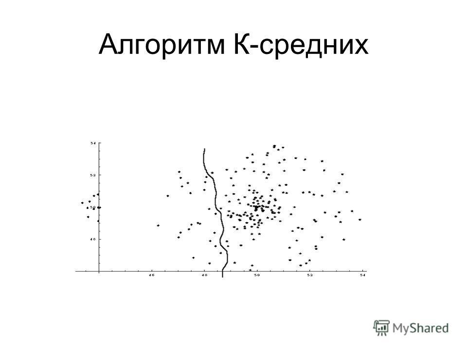 Алгоритм К-средних