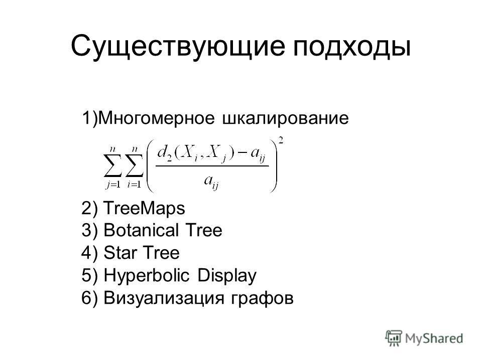 Существующие подходы 1)Многомерное шкалирование 2) TreeMaps 3) Botanical Tree 4) Star Tree 5) Hyperbolic Display 6) Визуализация графов