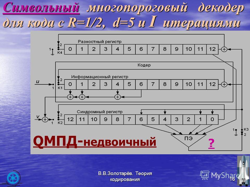 В.В.Золотарёв. Теория кодирования16 Символьный многопороговый декодер для кода с R=1/2, d=5 и I итерациями QМПД- недвоичный ?