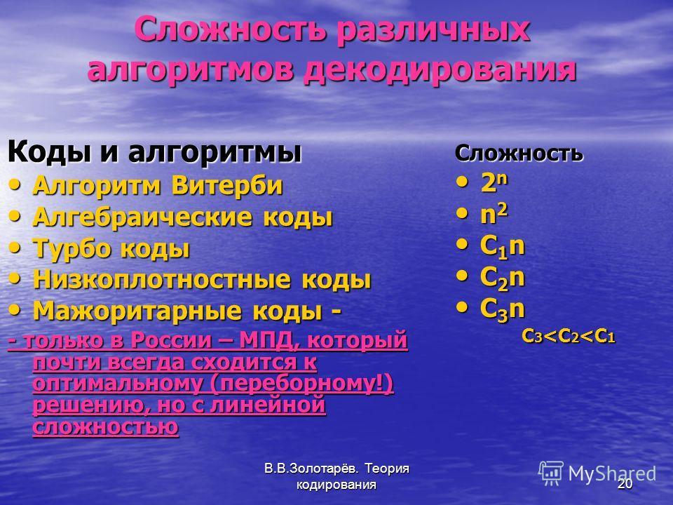 В.В.Золотарёв. Теория кодирования20 Сложность различных алгоритмов декодирования Коды и алгоритмы Алгоритм Витерби Алгоритм Витерби Алгебраические коды Алгебраические коды Турбо коды Турбо коды Низкоплотностные коды Низкоплотностные коды Мажоритарные