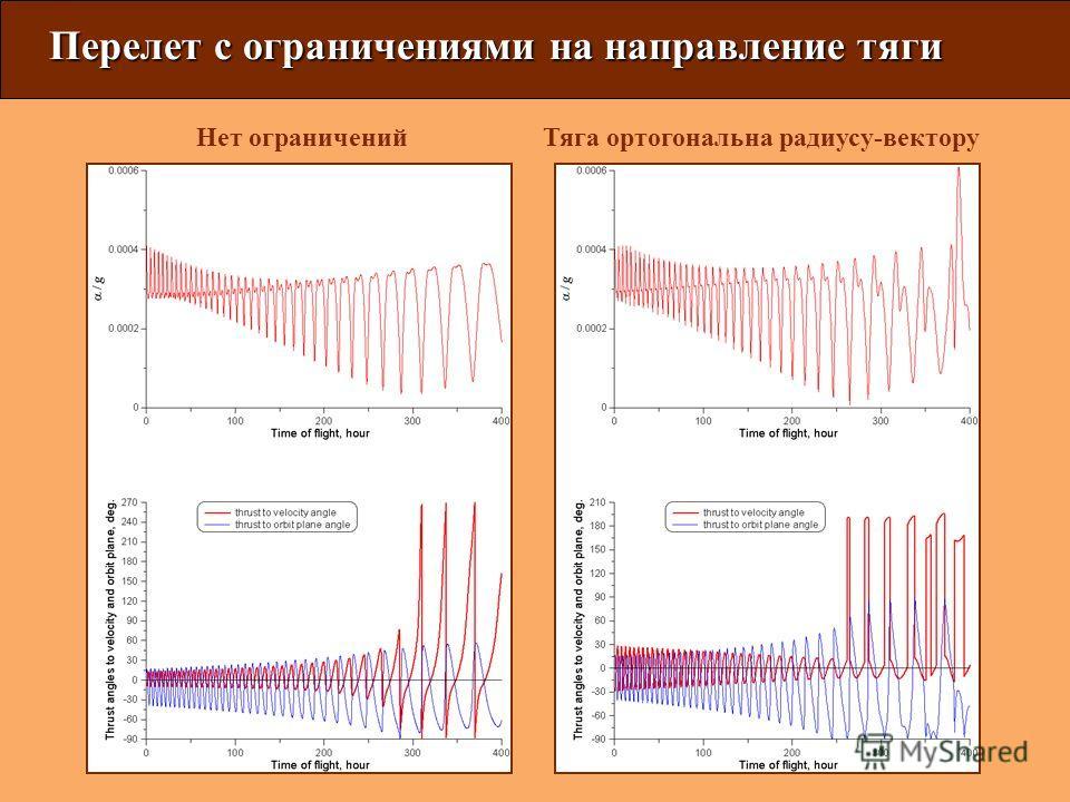 Перелет с ограничениями на направление тяги Нет ограниченийТяга ортогональна радиусу-вектору