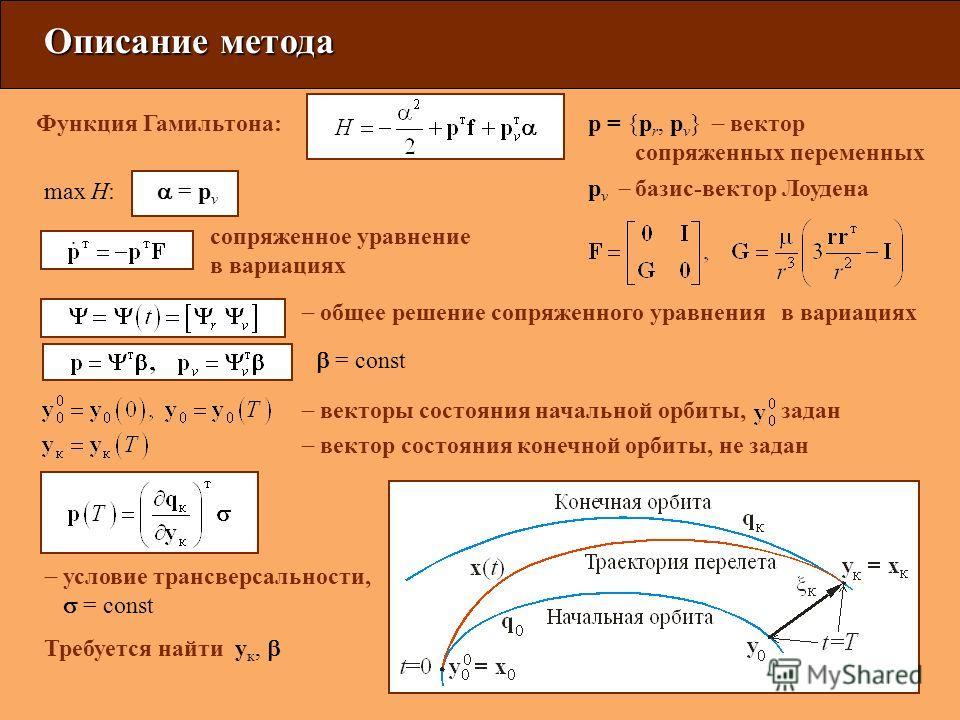 Описание метода Функция Гамильтона: p = {p r, p v } вектор сопряженных переменных p v базис-вектор Лоудена max H: = p v сопряженное уравнение в вариациях общее решение сопряженного уравнения в вариациях = const условие трансверсальности, = const Треб