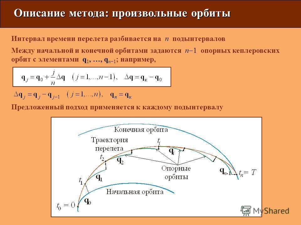 Интервал времени перелета разбивается на n подынтервалов Между начальной и конечной орбитами задаются n 1 опорных кеплеровских орбит с элементами q 1, …, q n 1 ; например, Описание метода: произвольные орбиты Предложенный подход применяется к каждому