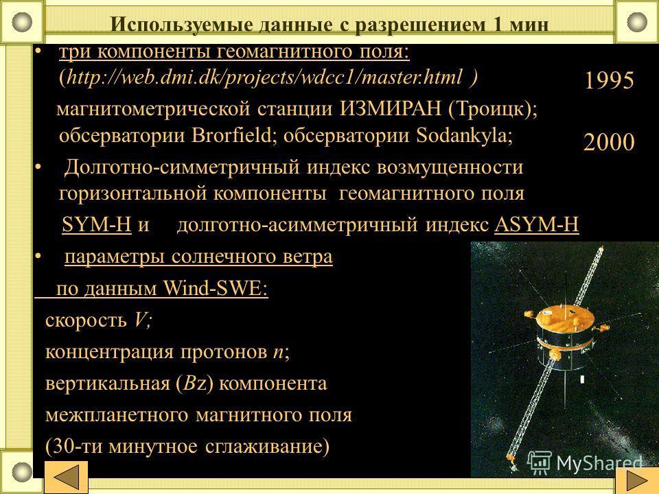 три компоненты геомагнитного поля: (http://web.dmi.dk/projects/wdcc1/master.html ) магнитометрической станции ИЗМИРАН (Троицк); обсерватории Brorfield; обсерватории Sodankyla; Долготно-симметричный индекс возмущенности горизонтальной компоненты геома