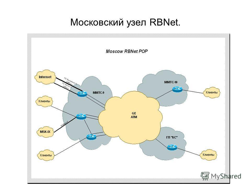 Московский узел RBNet.