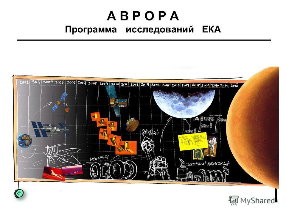 А В Р О Р А Программа исследований EКA