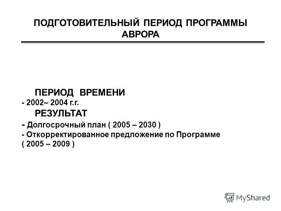 ПОДГОТОВИТЕЛЬНЫЙ ПЕРИОД ПРОГРАММЫ АВРОРА ПЕРИОД ВРЕМЕНИ - 2002– 2004 г.г. РЕЗУЛЬТАТ - Долгосрочный план ( 2005 – 2030 ) - Откорректированное предложение по Программе ( 2005 – 2009 )