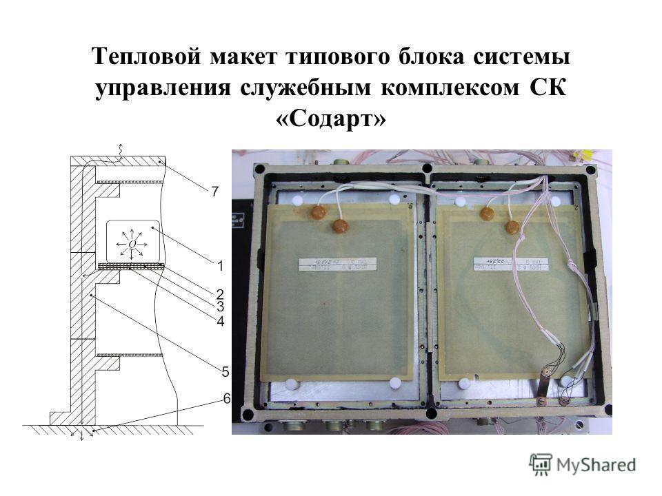 Тепловой макет типового блока системы управления служебным комплексом СК «Содарт»