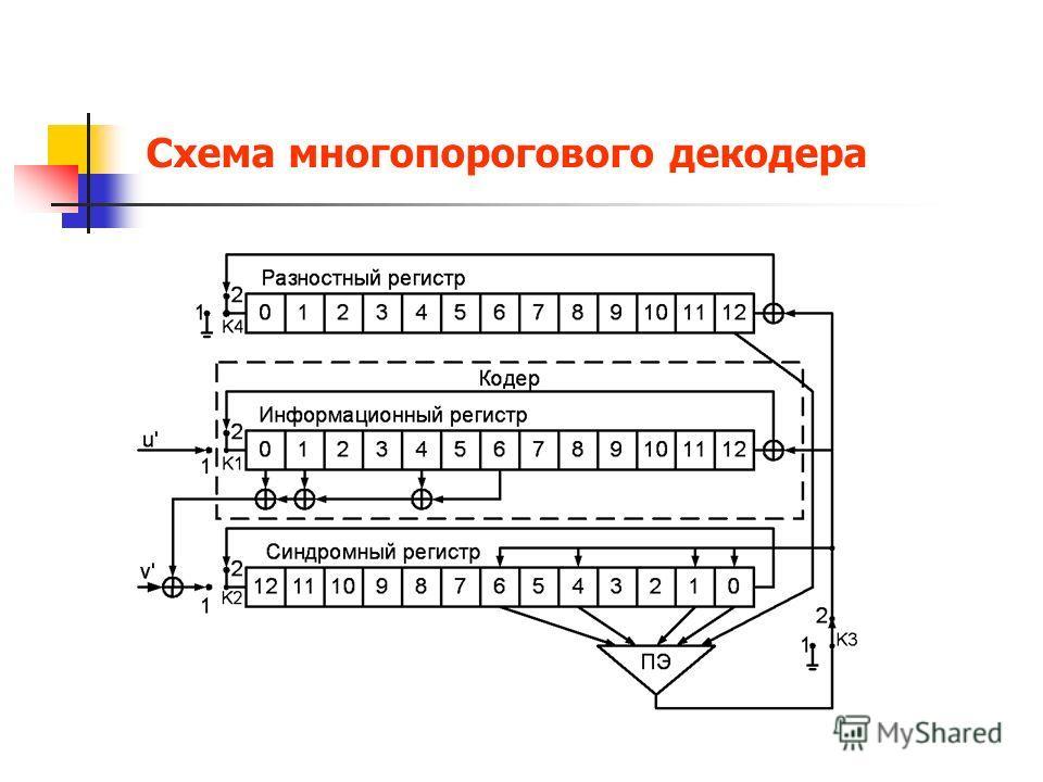 Схема многопорогового декодера