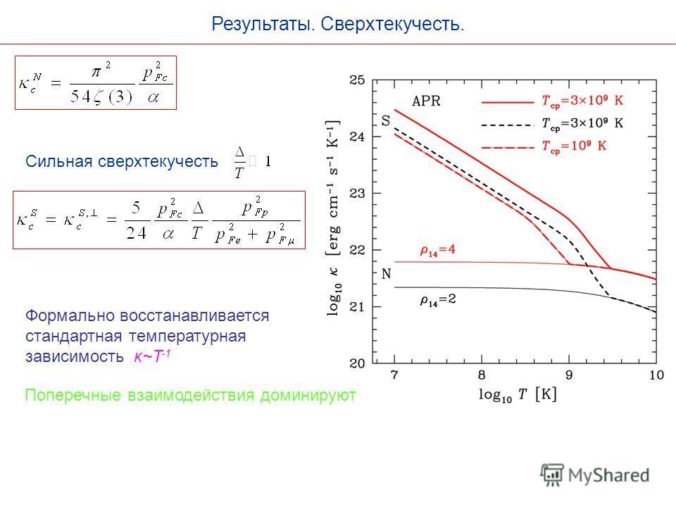 Результаты. Сверхтекучесть. Формально восстанавливается стандартная температурная зависимость κ~T -1 Сильная сверхтекучесть Поперечные взаимодействия доминируют
