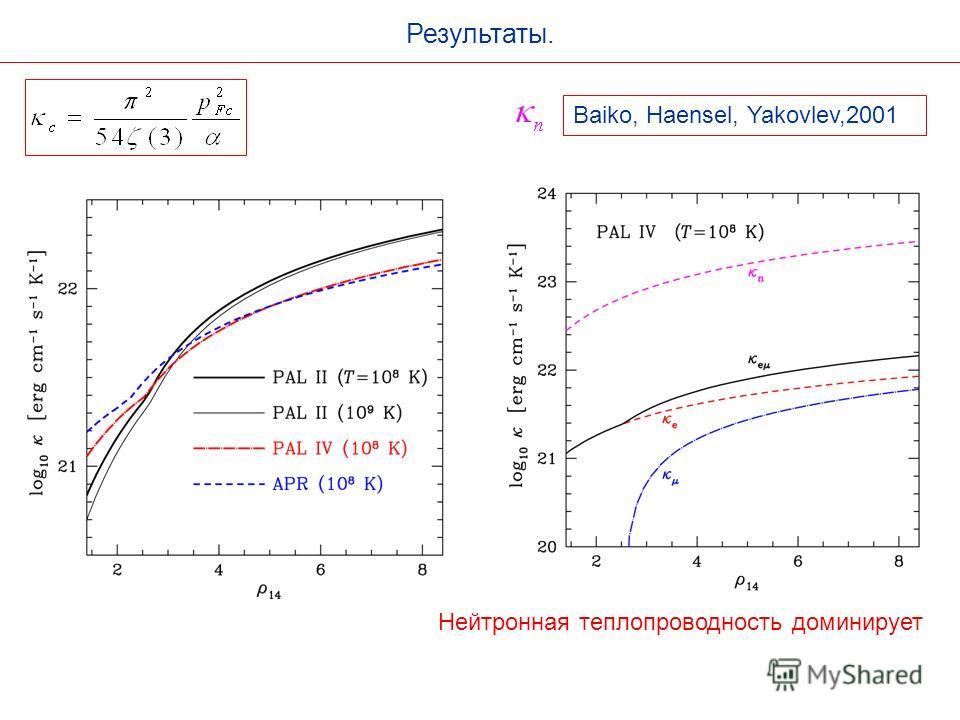 Результаты. Baiko, Haensel, Yakovlev,2001 Нейтронная теплопроводность доминирует