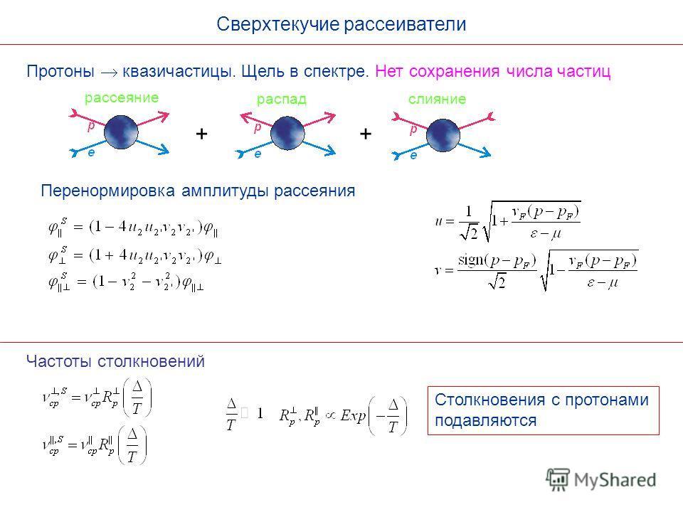 Сверхтекучие рассеиватели Протоны квазичастицы. Щель в спектре. Нет сохранения числа частиц рассеяние распадслияние ++ Перенормировка амплитуды рассеяния Частоты столкновений Столкновения с протонами подавляются