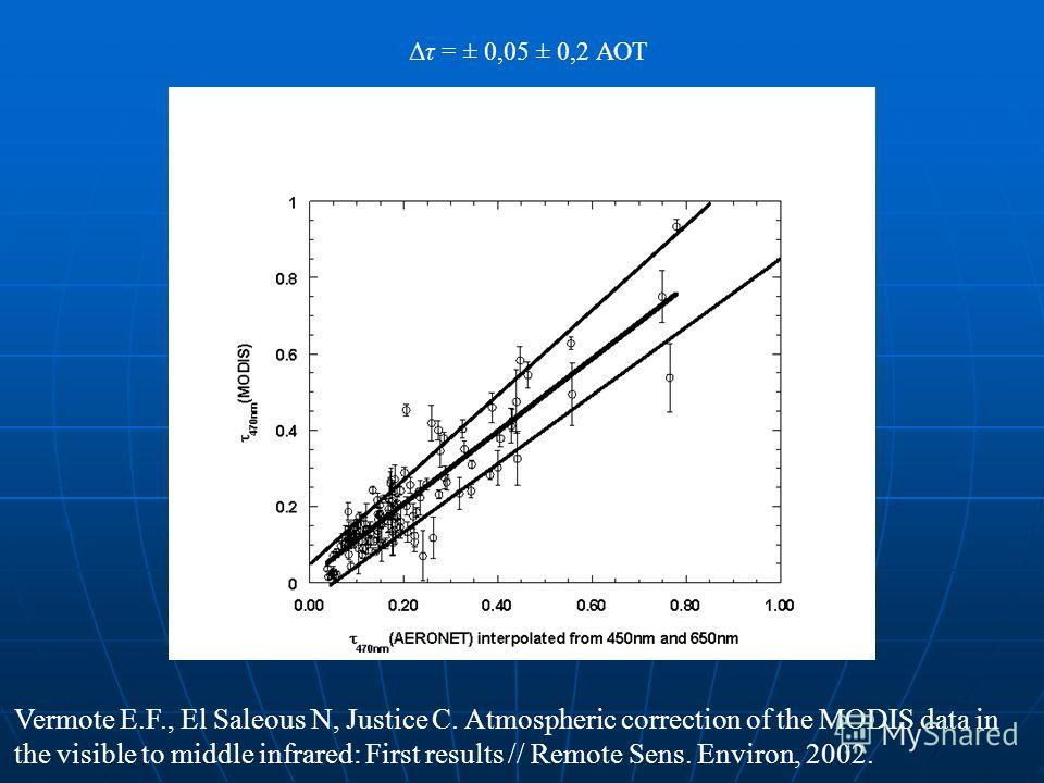 Δτ = ± 0,05 ± 0,2 АОТ Vermote E.F., El Saleous N, Justice C. Atmospheric correction of the MODIS data in the visible to middle infrared: First results // Remote Sens. Environ, 2002.