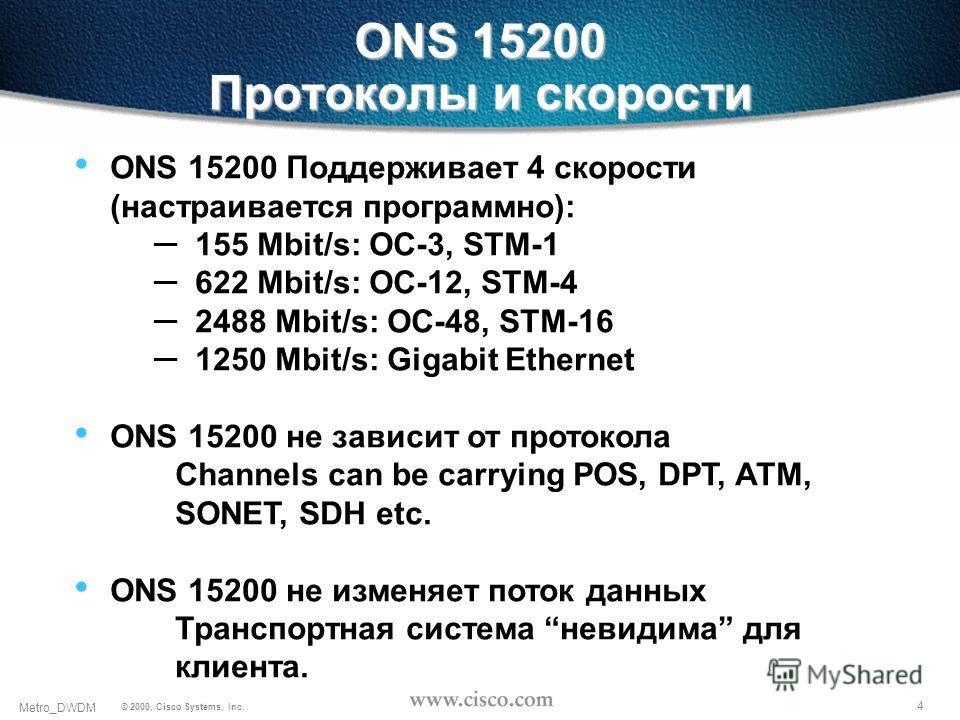4 © 2000, Cisco Systems, Inc. Metro_DWDM ONS 15200 Протоколы и скорости ONS 15200 Поддерживает 4 скорости (настраивается программно): – 155 Mbit/s: OC-3, STM-1 – 622 Mbit/s: OC-12, STM-4 – 2488 Mbit/s: OC-48, STM-16 – 1250 Mbit/s: Gigabit Ethernet ON