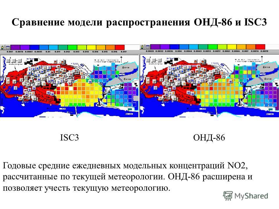 Сравнение модели распространения ОНД-86 и ISC3 ISC3ОНД-86 Годовые средние ежедневных модельных концентраций NO2, рассчитанные по текущей метеорологии. ОНД-86 расширена и позволяет учесть текущую метеорологию.