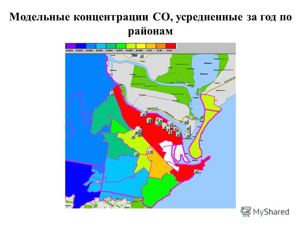 Модельные концентрации СО, усредненные за год по районам