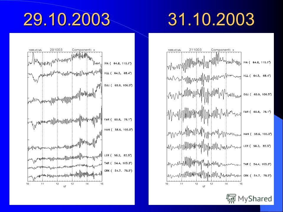 29.10.2003 31.10.2003