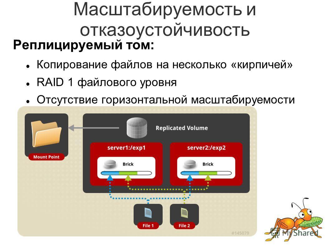 Реплицируемый том: Копирование файлов на несколько «кирпичей» RAID 1 файлового уровня Отсутствие горизонтальной масштабируемости Масштабируемость и отказоустойчивость