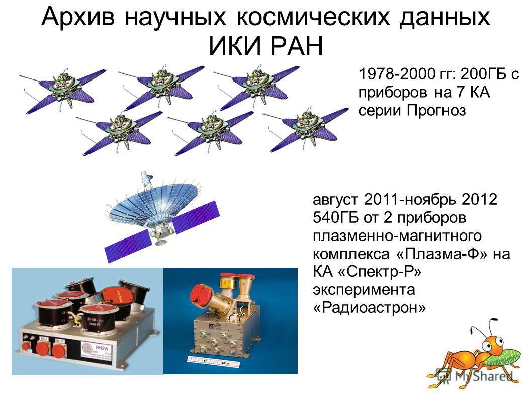 Архив научных космических данных ИКИ РАН 1978-2000 гг: 200ГБ с приборов на 7 КА серии Прогноз август 2011-ноябрь 2012 540ГБ от 2 приборов плазменно-магнитного комплекса «Плазма-Ф» на КА «Спектр-Р» эксперимента «Радиоастрон»