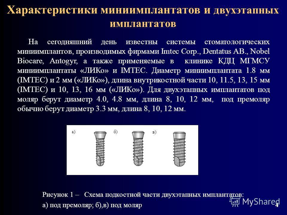 4 Характеристики миниимплантатов и двухэтапных имплантатов 4 На сегодняшний день известны системы стоматологических миниимплантов, производимых фирмами Imtec Corp., Dentatus AB., Nobel Biocare, Antogyr, а также применяемые в клинике КДЦ МГМСУ миниимп