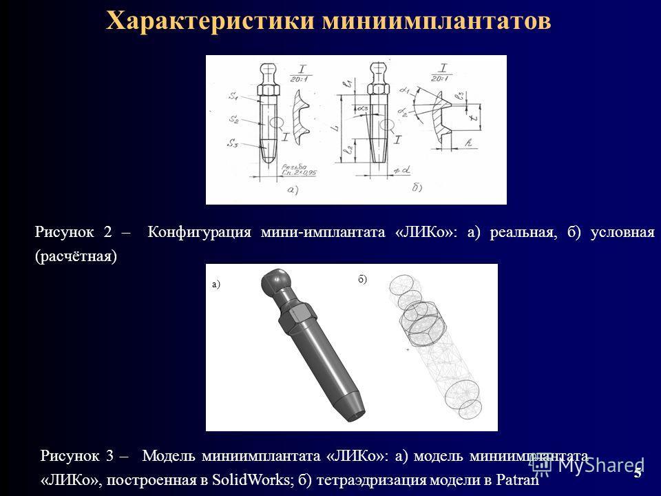 5 Характеристики миниимплантатов 5 Рисунок 2 – Конфигурация мини-имплантата «ЛИКо»: а) реальная, б) условная (расчётная) а) Рисунок 3 – Модель миниимплантата «ЛИКо»: а) модель миниимплантата «ЛИКо», построенная в SolidWorks; б) тетраэдризация модели