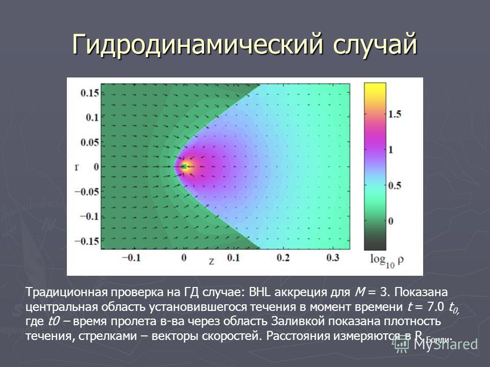 Гидродинамический случай Традиционная проверка на ГД случае: BHL аккреция для M = 3. Показана центральная область установившегося течения в момент времени t = 7.0 t 0, где t0 – время пролета в-ва через область Заливкой показана плотность течения, стр