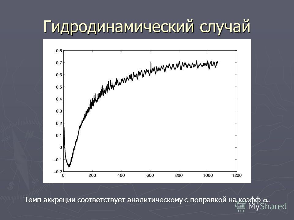 Гидродинамический случай Темп аккреции соответствует аналитическому с поправкой на коэфф.