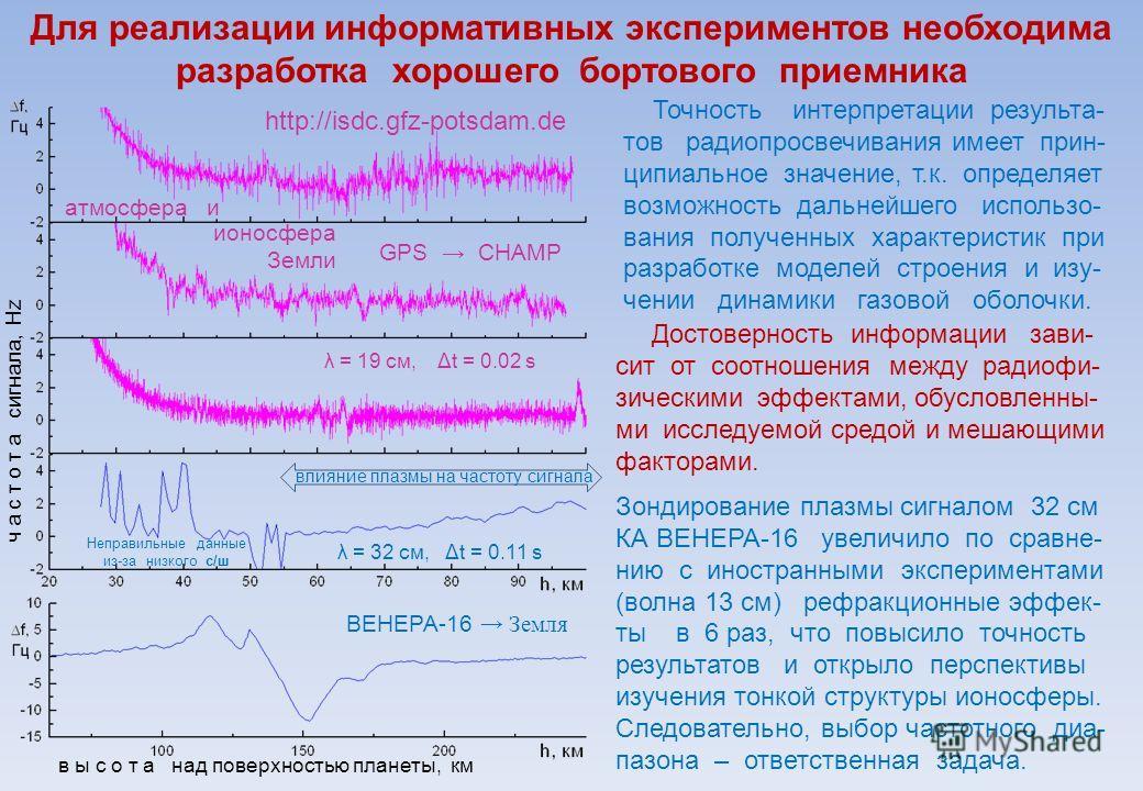 λ = 32 см, Δt = 0.11 s λ = 19 см, Δt = 0.02 s ВЕНЕРА-16 Земля GPS CHAMP Для реализации информативных экспериментов необходима разработка хорошего бортового приемника Достоверность информации зави- сит от соотношения между радиофи- зическими эффектами