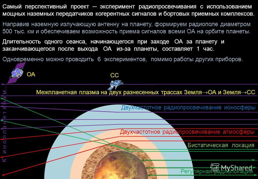 Самый перспективный проект эксперимент радиопросвечивания с использованием мощных наземных передатчиков когерентных сигналов и бортовых приемных комплексов. Направив наземную излучающую антенну на планету, формируем радиополе диаметром 500 тыс. км и