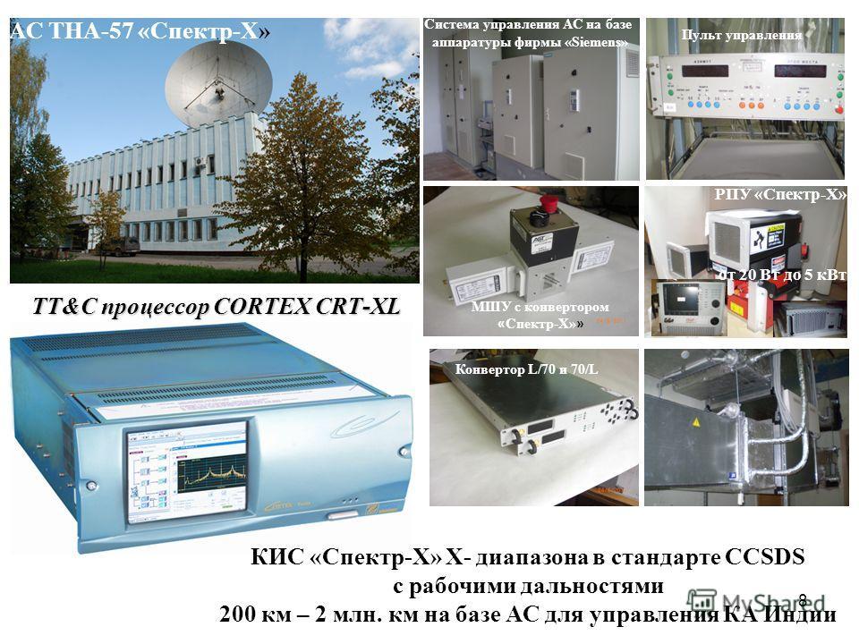 8 АС ТНА-57 «Спектр-Х» Система управления АС на базе аппаратуры фирмы «Siemens» Пульт управления РПУ «Спектр-Х» от 20 Вт до 5 кВт TT&C процессор CORTEX CRT-XL МШУ с конвертором « Спектр-Х» » Конвертор L/70 и 70/L КИС «Спектр-Х» Х- диапазона в стандар