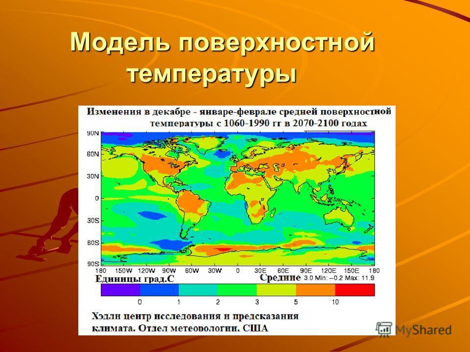 Модель поверхностной температуры Модель поверхностной температуры