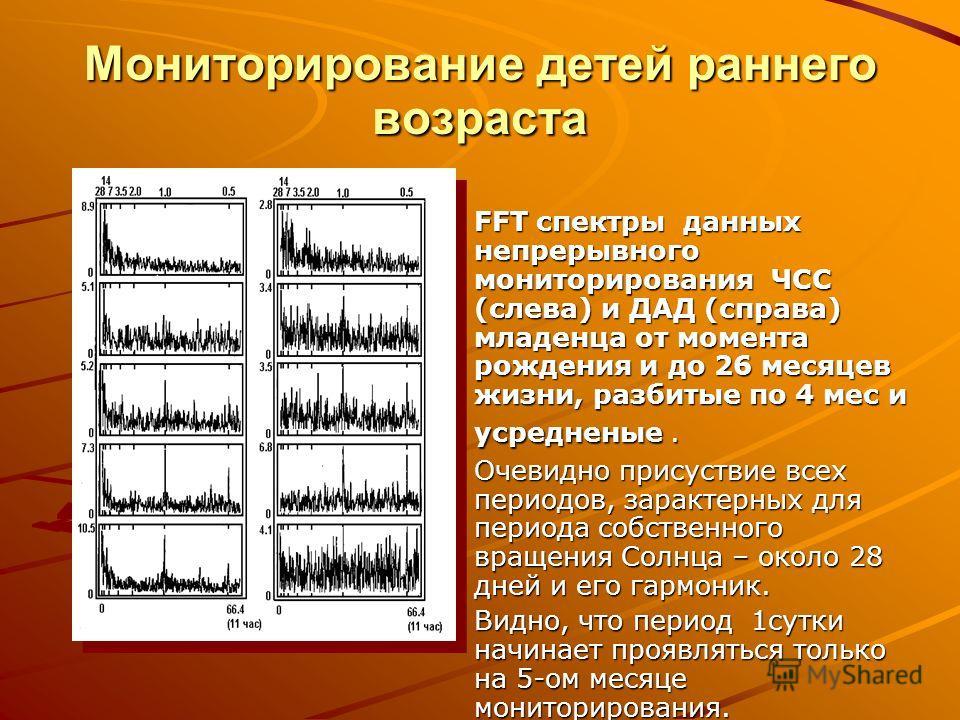 Мониторирование детей раннего возраста FFT спектры данных непрерывного мониторирования ЧСС (слева) и ДАД (справа) младенца от момента рождения и до 26 месяцев жизни, разбитые по 4 мес и усредненые. Очевидно присуствие всех периодов, зарактерных для п