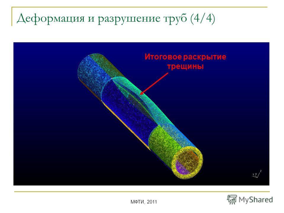 Деформация и разрушение труб (4/4) Итоговое раскрытие трещины МФТИ, 2011
