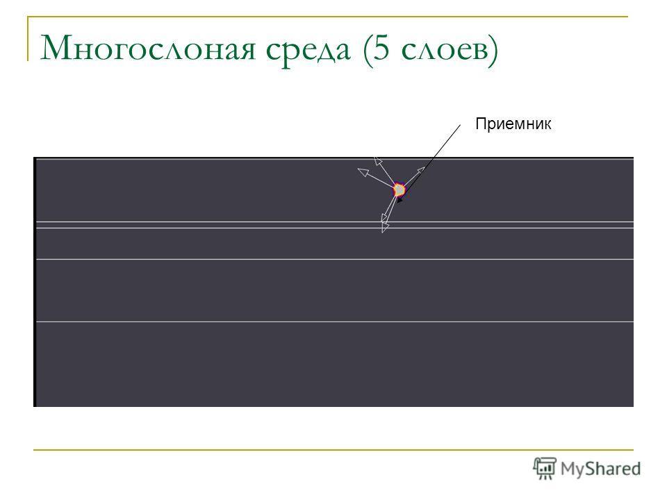 Многослоная среда (5 слоев) Приемник