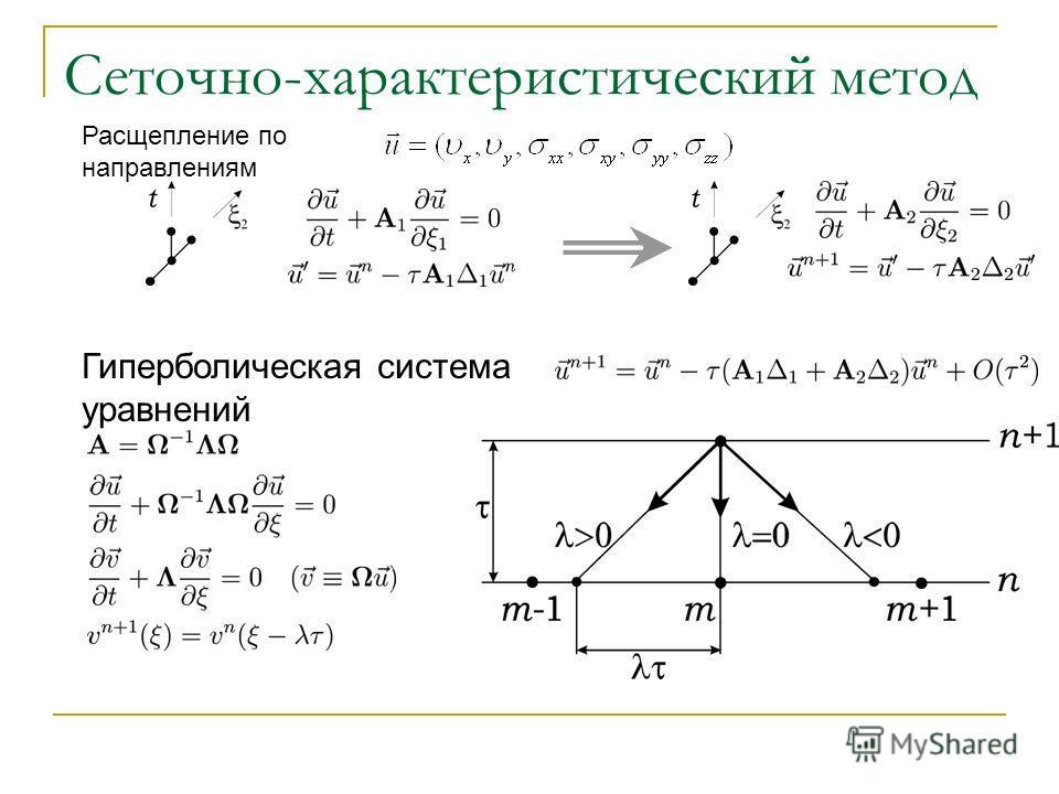 Сеточно-характеристический метод Расщепление по направлениям Гиперболическая система уравнений