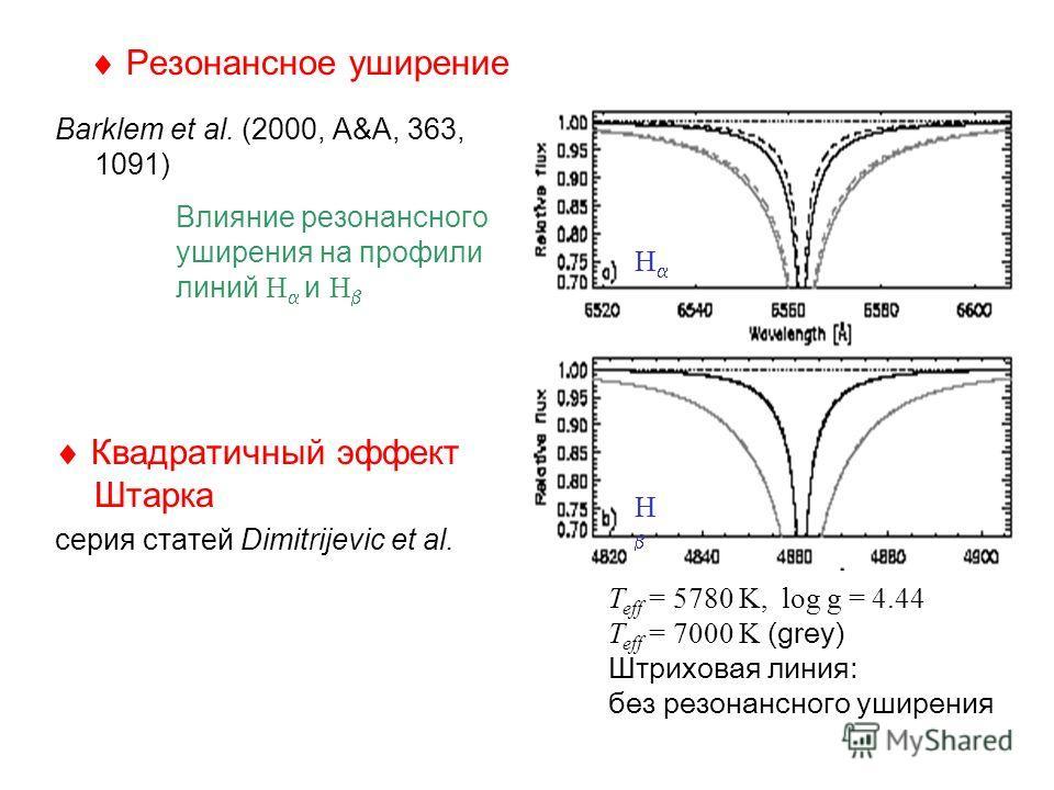 Резонансное уширение Barklem et al. (2000, A&A, 363, 1091) Влияние резонансного уширения на профили линий H и H Квадратичный эффект Штарка серия статей Dimitrijevic et al. T eff = 5780 K, log g = 4.44 T eff = 7000 K (grey) Штриховая линия: без резона