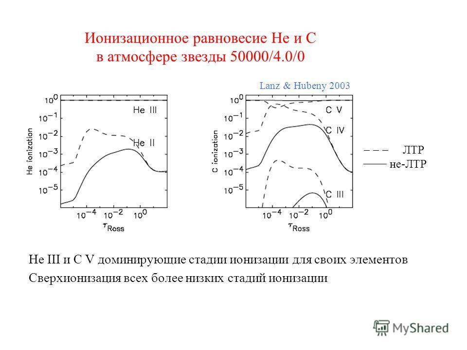 Ионизационное равновесие Не и С в атмосфере звезды 50000/4.0/0 He III и C V доминирующие стадии ионизации для своих элементов Сверхионизация всех более низких стадий ионизации ЛТР не-ЛТР Lanz & Hubeny 2003