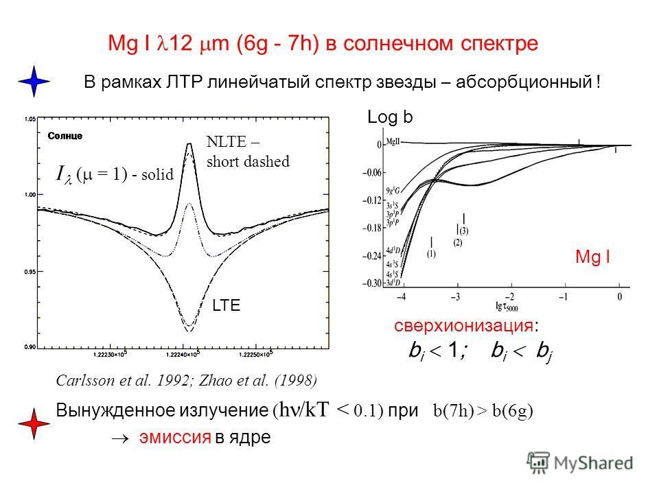 Mg I 12 m ( 6g - 7h) в солнечном спектре Carlsson et al. 1992; Zhao et al. (1998) Вынужденное излучение ( h /kT b(6g) эмиссия в ядре LTE Log b Mg I I ( = 1) - solid NLTE – short dashed сверхионизация: b i 1; b i b j В рамках ЛТР линейчатый спектр зве