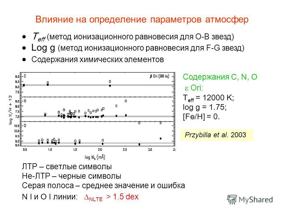 Влияние на определение параметров атмосфер ЛТР – светлые символы Не-ЛТР – черные символы Серая полоса – среднее значение и ошибка N I и O I линии: NLTE > 1.5 dex Przybilla et al. 2003 Содержания C, N, O Ori: T eff = 12000 K; log g = 1.75; [Fe/H] = 0.