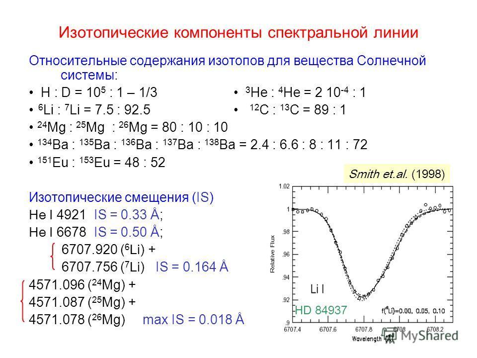 Изотопические компоненты спектральной линии Относительные содержания изотопов для вещества Солнечной системы: H : D = 10 5 : 1 – 1/3 3 He : 4 He = 2 10 -4 : 1 6 Li : 7 Li = 7.5 : 92.5 12 C : 13 C = 89 : 1 24 Mg : 25 Mg : 26 Mg = 80 : 10 : 10 134 Ba :