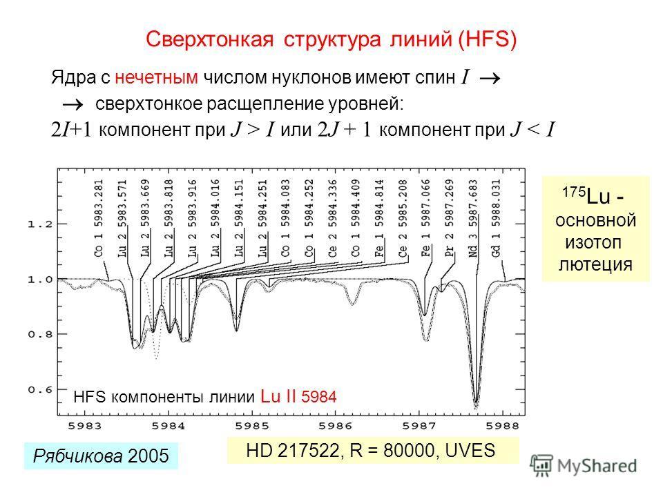 Сверхтонкая структура линий (HFS) HD 217522, R = 80000, UVES Рябчикова 2005 175 Lu - основной изотоп лютеция Ядра с нечетным числом нуклонов имеют спин I сверхтонкое расщепление уровней: 2I+1 компонент при J > I или 2J + 1 компонент при J < I HFS ком