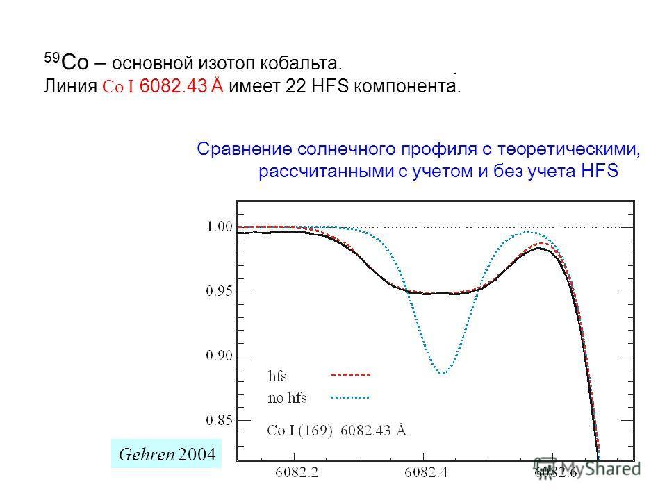 59 Co – основной изотоп кобальта. Линия Co I 6082.43 Å имеет 22 HFS компонента. Сравнение солнечного профиля с теоретическими, рассчитанными с учетом и без учета HFS. Gehren 2004