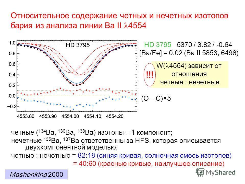 Относительное содержание четных и нечетных изотопов бария из анализа линии Ba II 4554 четные ( 134 Ва, 136 Ва, 138 Ва ) изотопы – 1 компонент; нечетные 135 Ва, 137 Ва ответственны за HFS, которая о писывается двухкомпонентной моделью; четные : нечетн