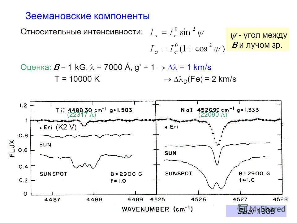 Зеемановские компоненты Относительные интенсивности: Оценка: B = 1 kG, = 7000 Å, g = 1 = 1 km/s T = 10000 K D (Fe) = 2 km/s Saar 1988 (K2 V) (22317 Å )(22090 Å ) - угол между B и лучом зр.
