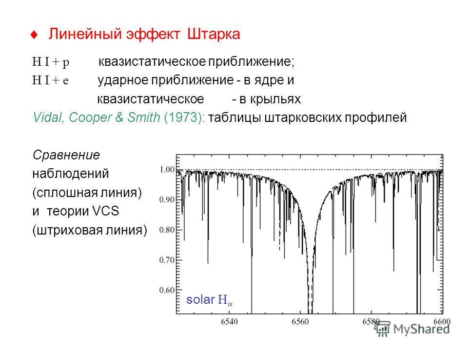 Линейный эффект Штарка H I + p квазистатическое приближение; H I + e ударное приближение - в ядре и квазистатическое - в крыльях Vidal, Cooper & Smith (1973): таблицы штарковских профилей Сравнение наблюдений (сплошная линия) и теории VCS (штриховая