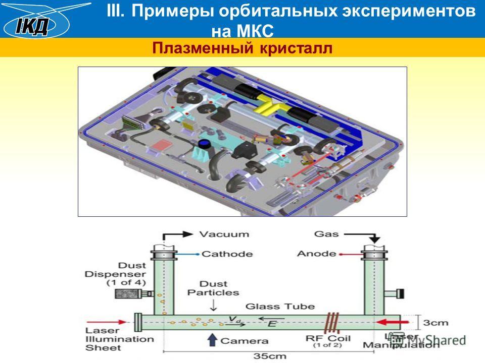III. Примеры орбитальных экспериментов на МКС Плазменный кристалл