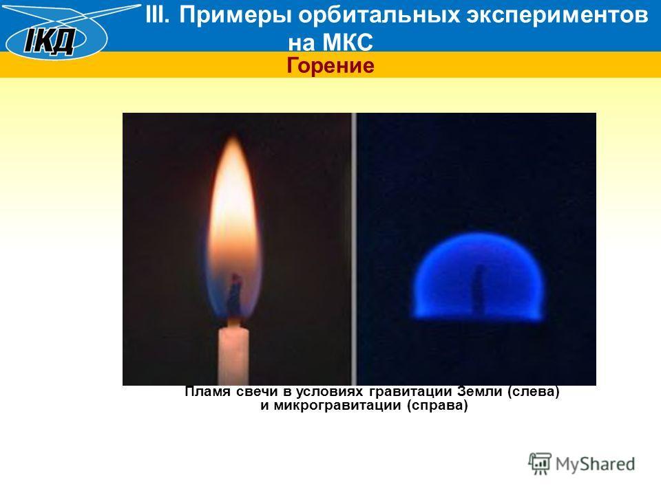 Пламя свечи в условиях гравитации Земли (слева) и микрогравитации (справа) III. Примеры орбитальных экспериментов на МКС Горение