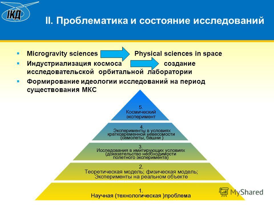 II. Проблематика и состояние исследований Microgravity sciences Physical sciences in space Индустриализация космоса создание исследовательской орбитальной лаборатории Формирование идеологии исследований на период существования МКС